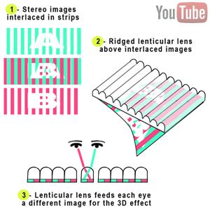 lenticular animation