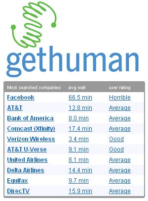 gethuman