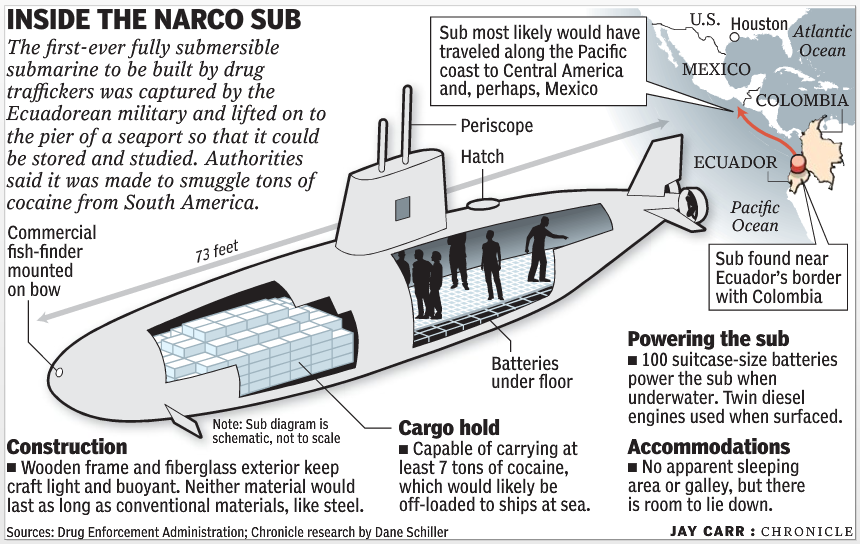 """narco terror the united states the drug Narco-terrorism the united states drug enforcement agency (dea) has covered this  aspect in a part of their definition of narco-terrorism which states """"narco-terrorism may be characterized by the participation of groups or associated individuals in taxing, providing security for, or otherwise aiding or abetting drug trafficking."""