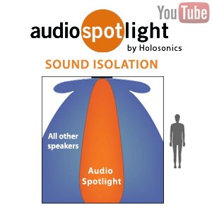audio spotlight