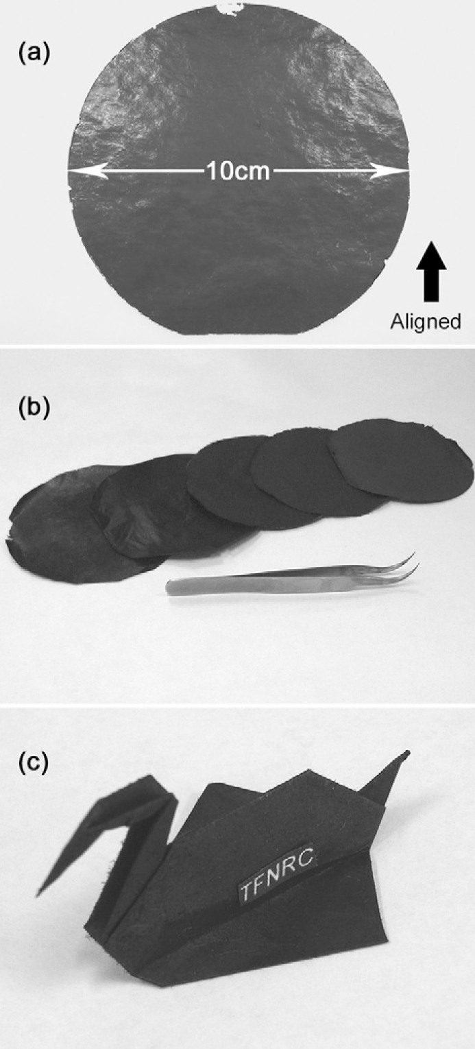 buckypaper research Buckypaper is a strong and lightweight substance manufactured from compressed carbon nanotubes, which are long, cylindrical carbon structures consisting of hexagonal.
