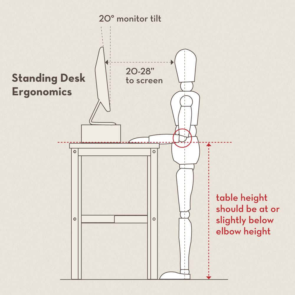 standing writing desk plans