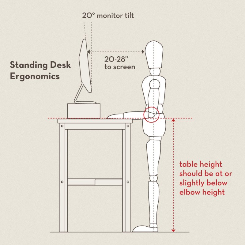 standing writing desk plans