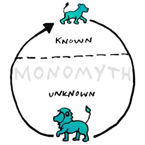 monomyth by Ffion Lindsay