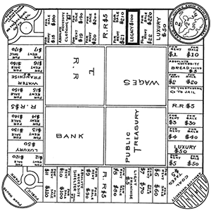 landlords game 1904