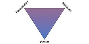 drama triangle