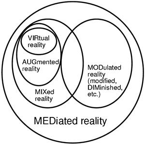 mediated reality