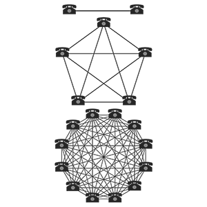 metcalfe network