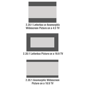letterbox tv