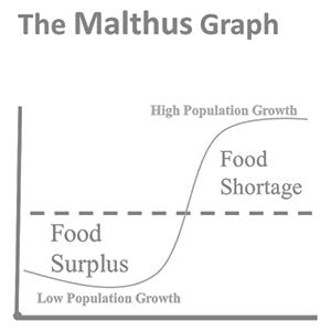 malthus