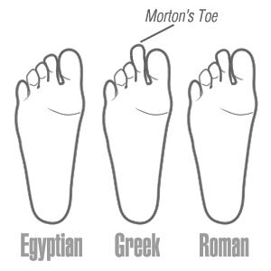 greek foot