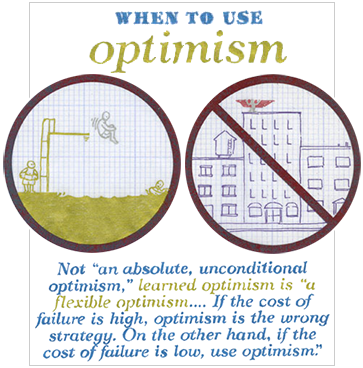 learned optimism Here is the learned optimism test the results are vague unless you read/listen to the book learned optimism by martin seligman, or see my interpretation below.