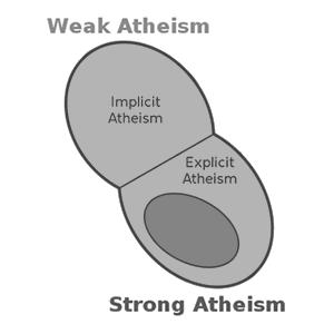 explicit atheism