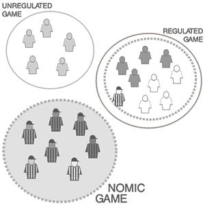 nomic game