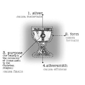 four causes