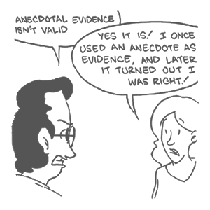 The Expression Anecdotal An Ik Doht L Evidence Refers To From Anecdotes Because Of Small Sample There Is A Larger Chance That It May Be