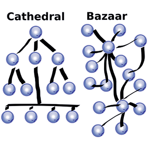the cathedral and the bazaar essay The cathedral and the bazaar: musings on linux and open source by an accidental revolutionary (abbreviated catb) is an essay, and later a book, by eric s ra.