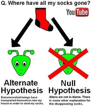 how to write a null hypothesis in science