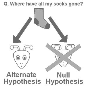 Alternative hypothesis