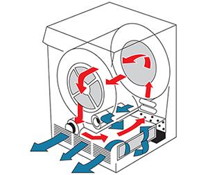 ventless dryer