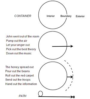 Image schema