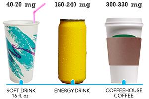 Caffeinated drink
