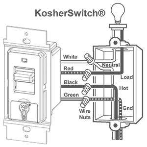 kosherswitch