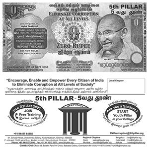 Zero Rupee