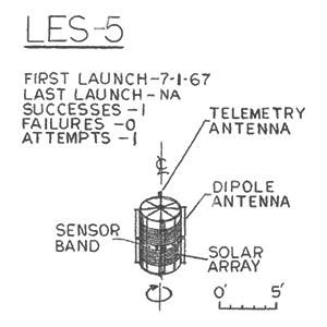 LES-5