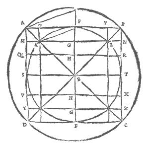 Straightedge and compass construction